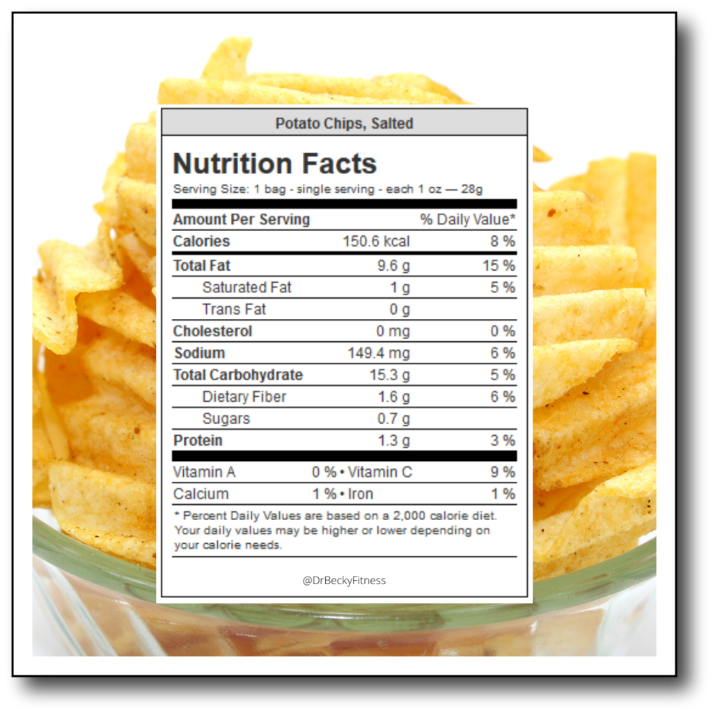 Potato Chips Nutrition Facts