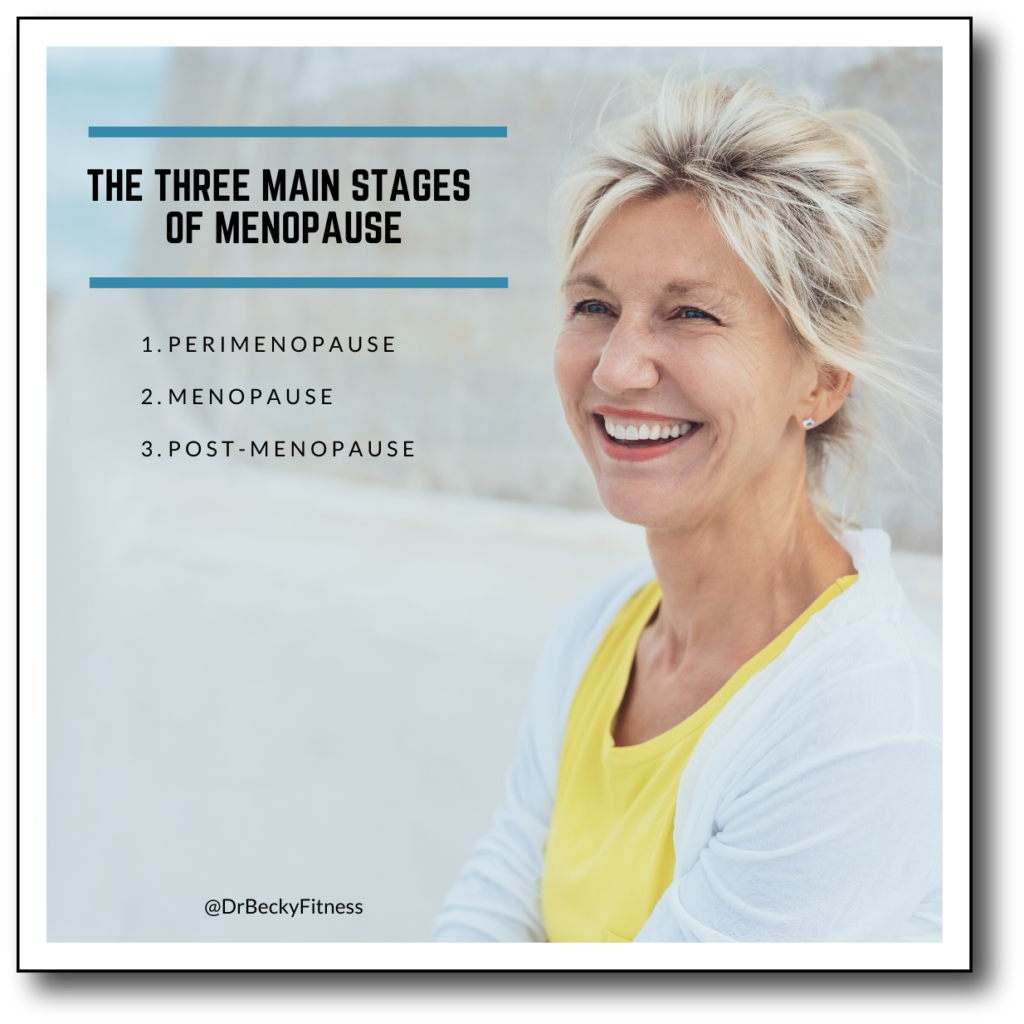 Three mains stages of menopause