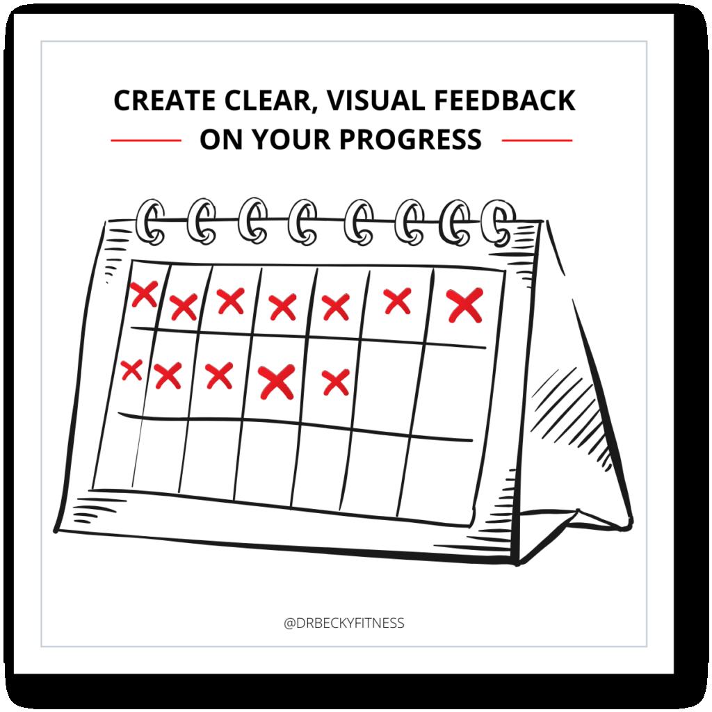 visual progress