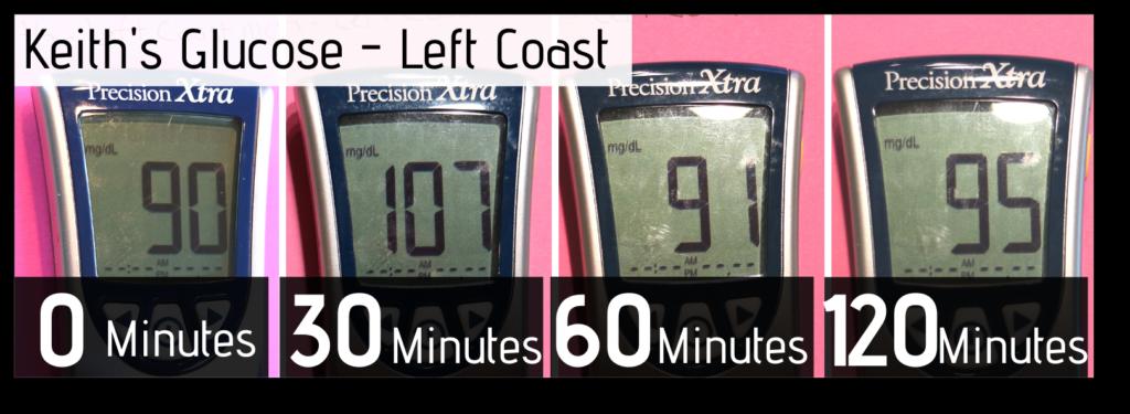 mct powder vs mct oil - Left Coast K Glucose