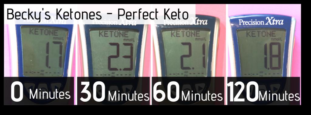 Perfect Keto B Ketones