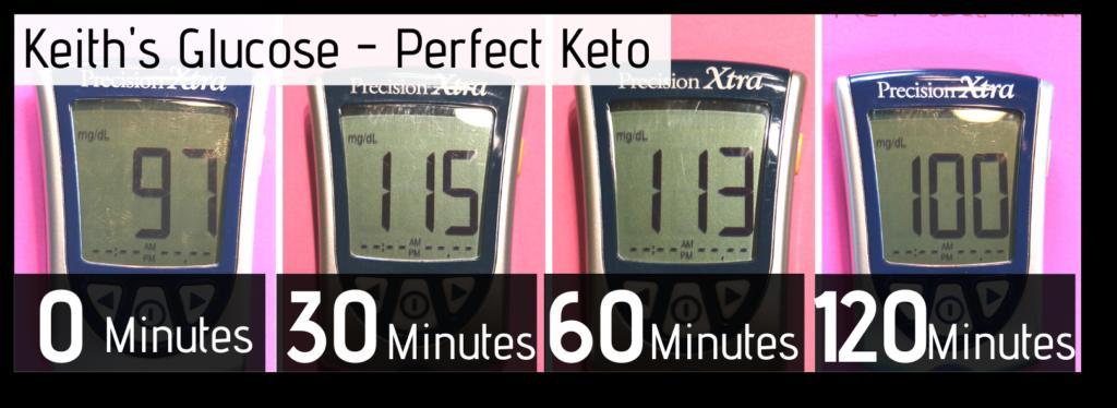 Perfect K Glucose