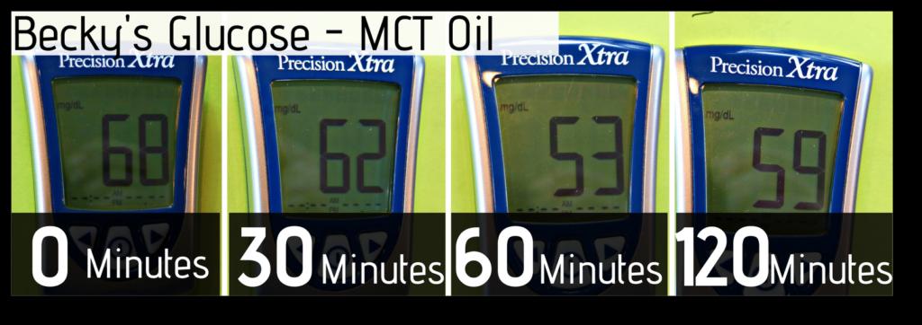mct powder vs mct oil-becky-glucose-mct-oil