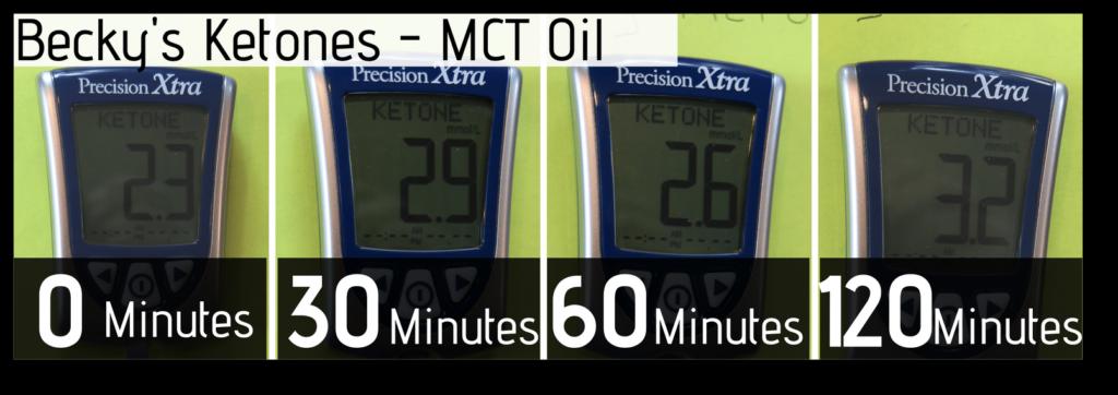mct powder vs mct oil-becky-ketone-mct-oil