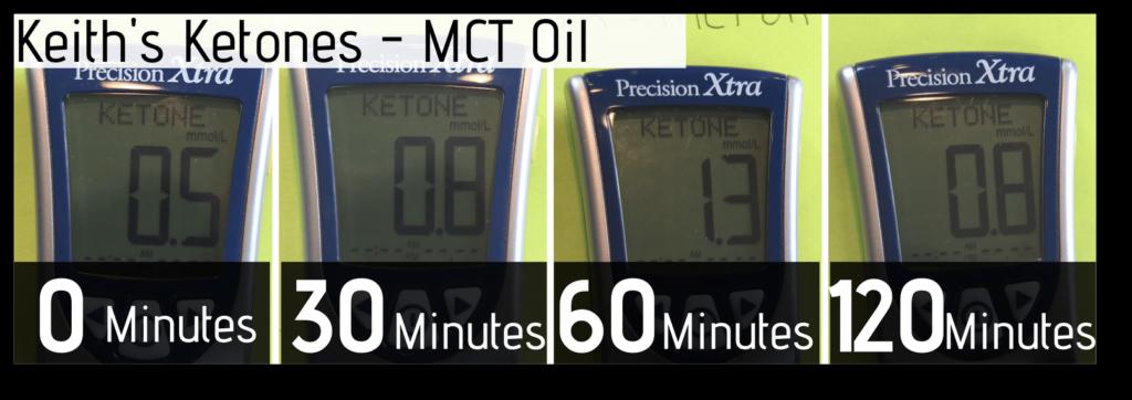 mct powder vs mct oil-keith-ketones-mct-oil