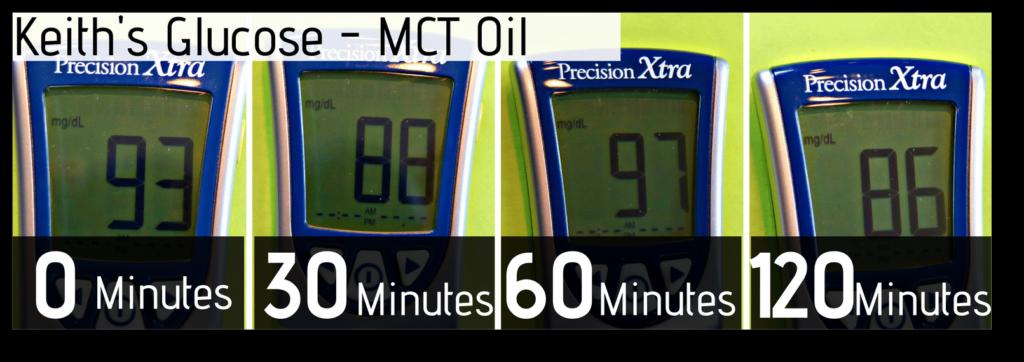 mct powder vs mct oilkeith-glucose-mct-oil