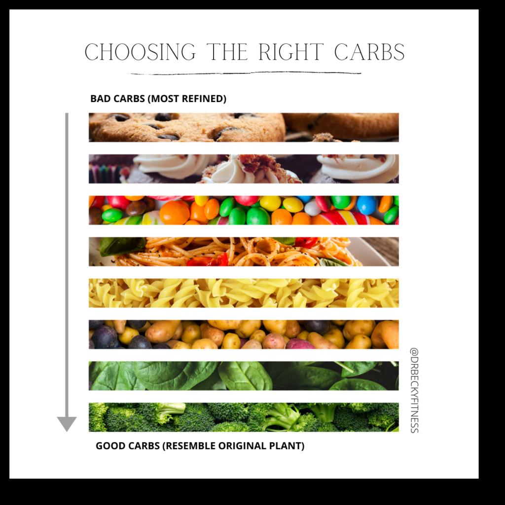 choosing the right carbs