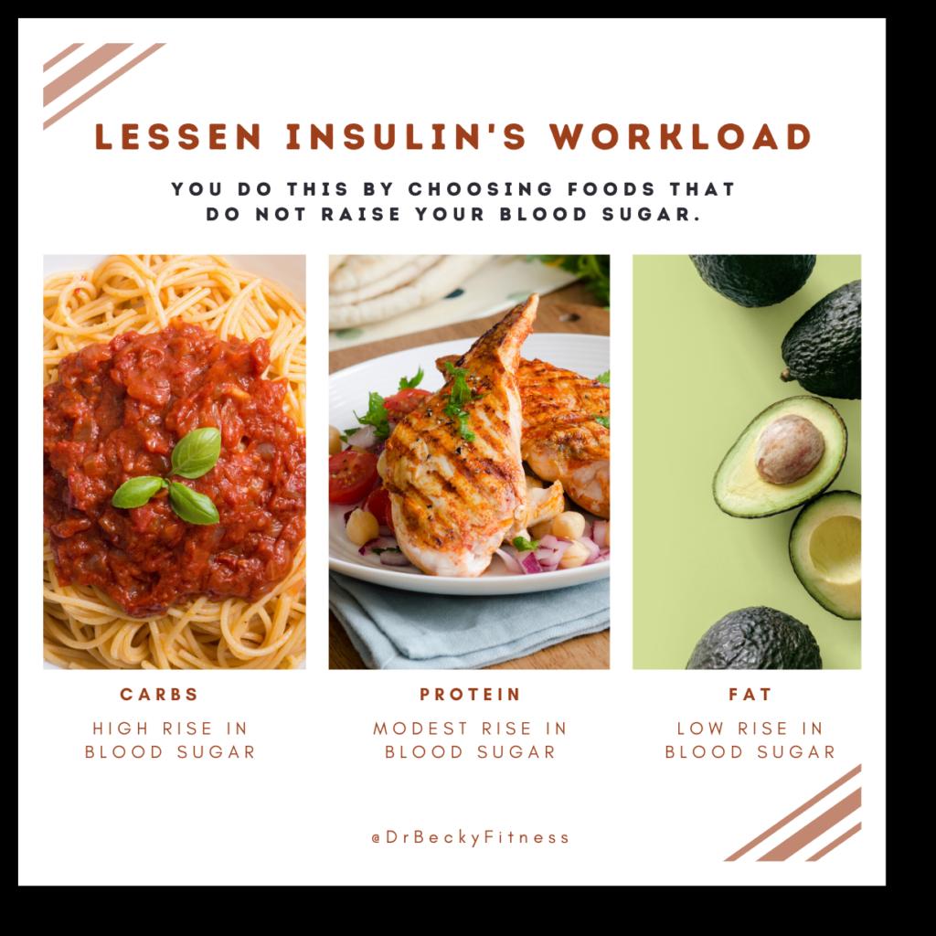 lessen insulin's workload