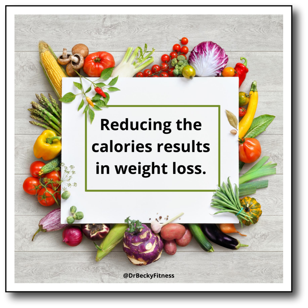 reducing the calories results in weight loss