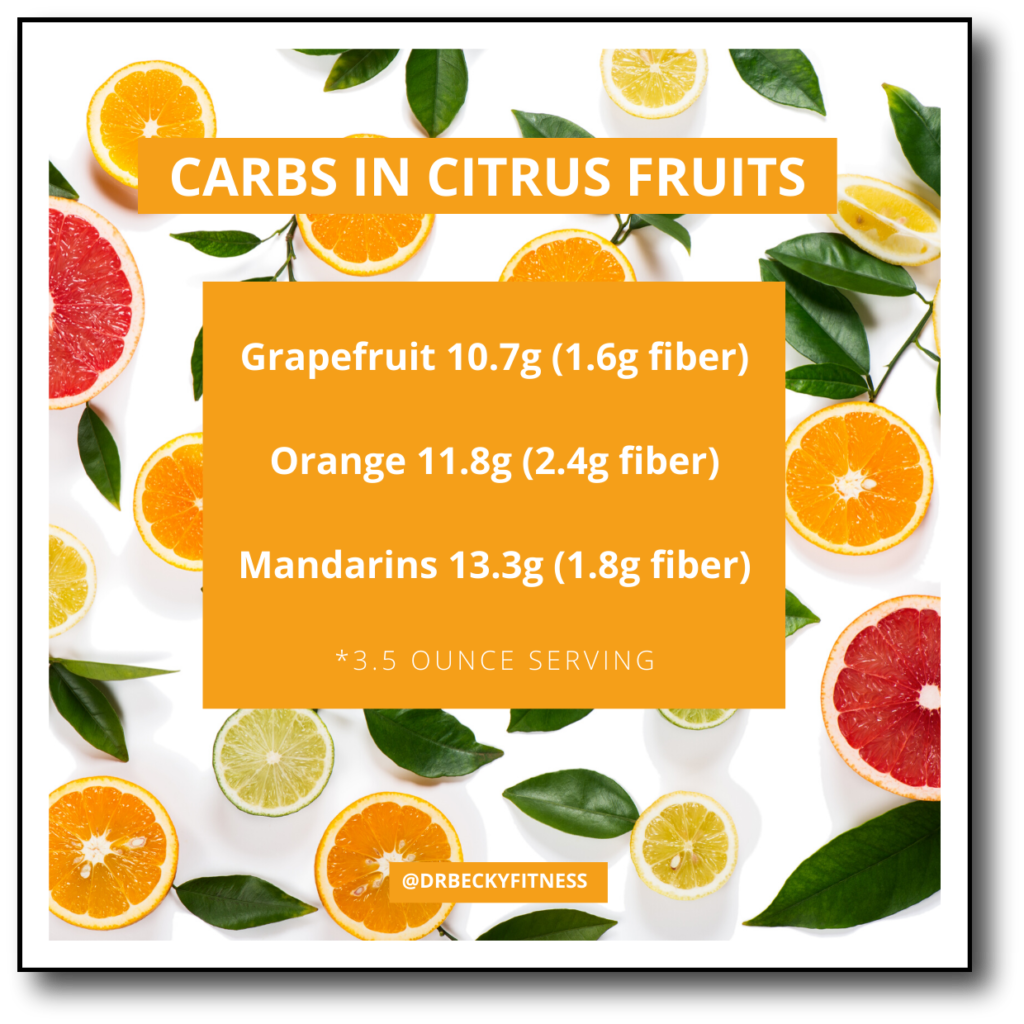 Carbs in Citrus Fruits