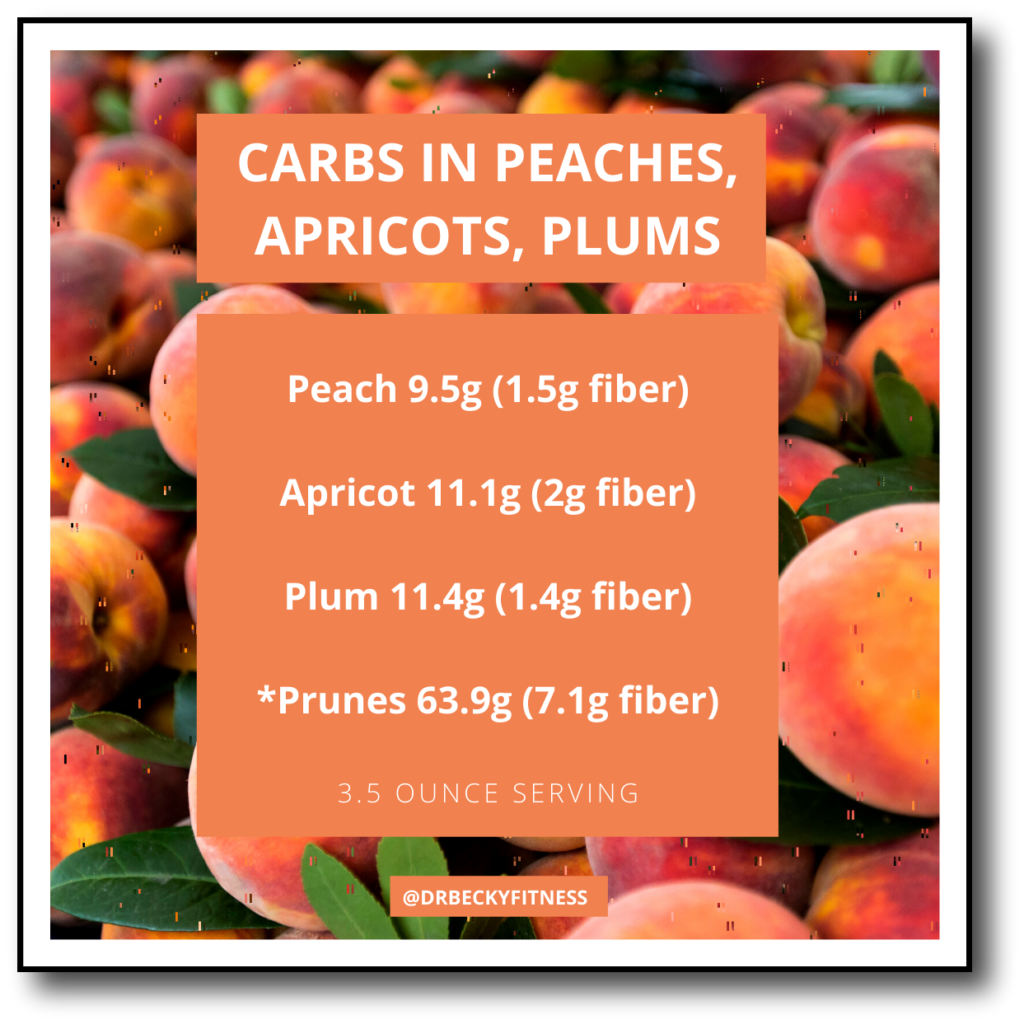 Carbs in Peaches, Apricots, Plums