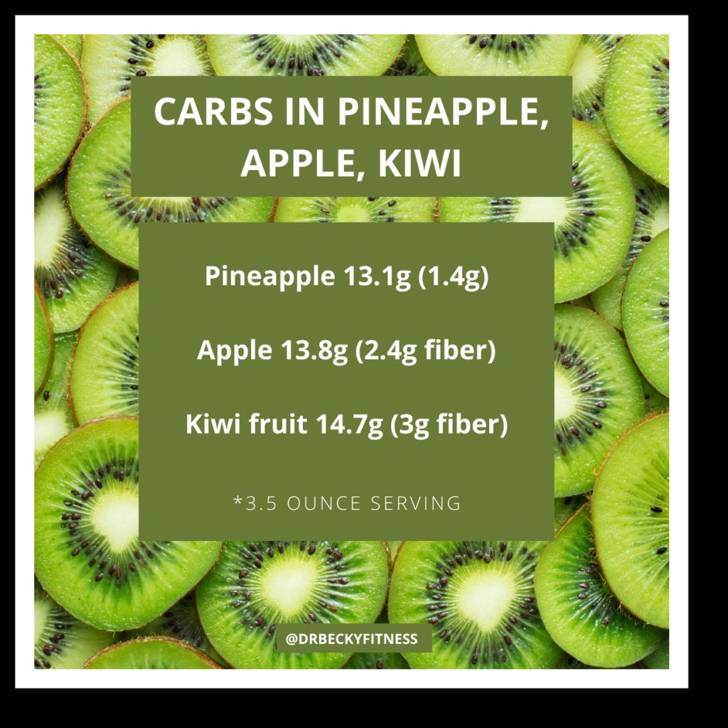 Carbs in Pineapple, Apple, Kiwi