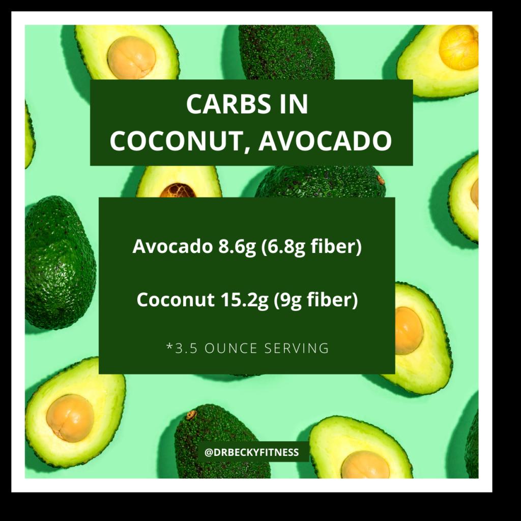 Carbs in Coconut, Avocado