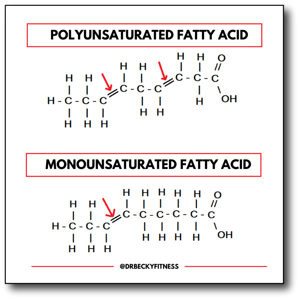 Polyunsaturateted fatty acid vs monounsaturated fatty acid