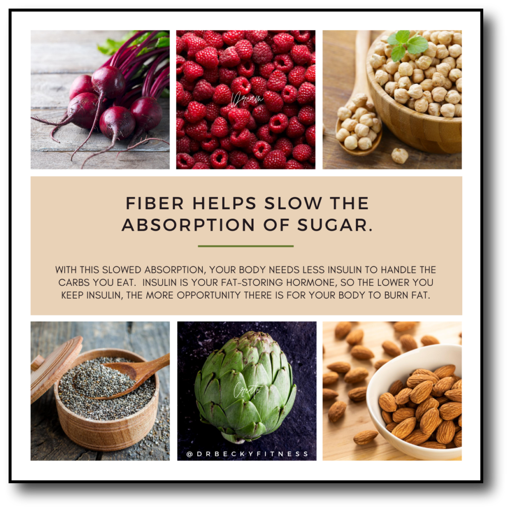 fiber helps slow absorption of sugar