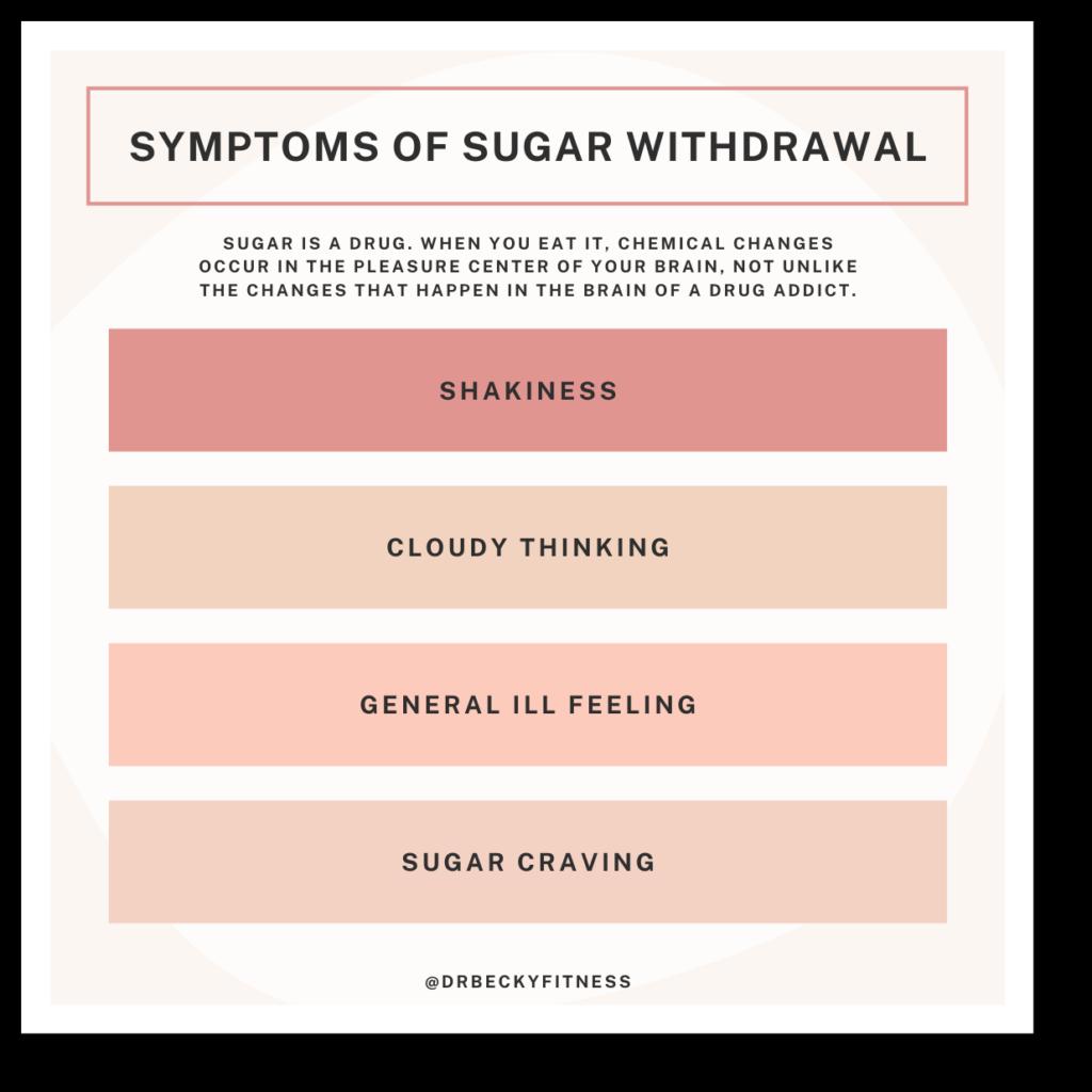 Symptoms of sugar withdrawal