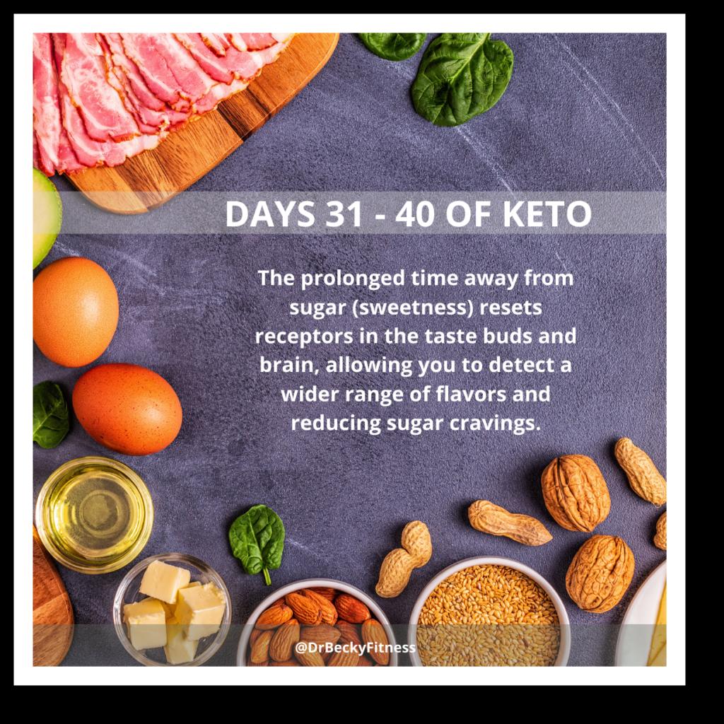 DAYS 31-40 OF KETO