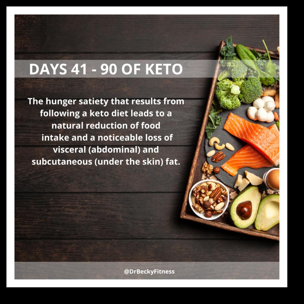 DAYS 41-90 OF KETO