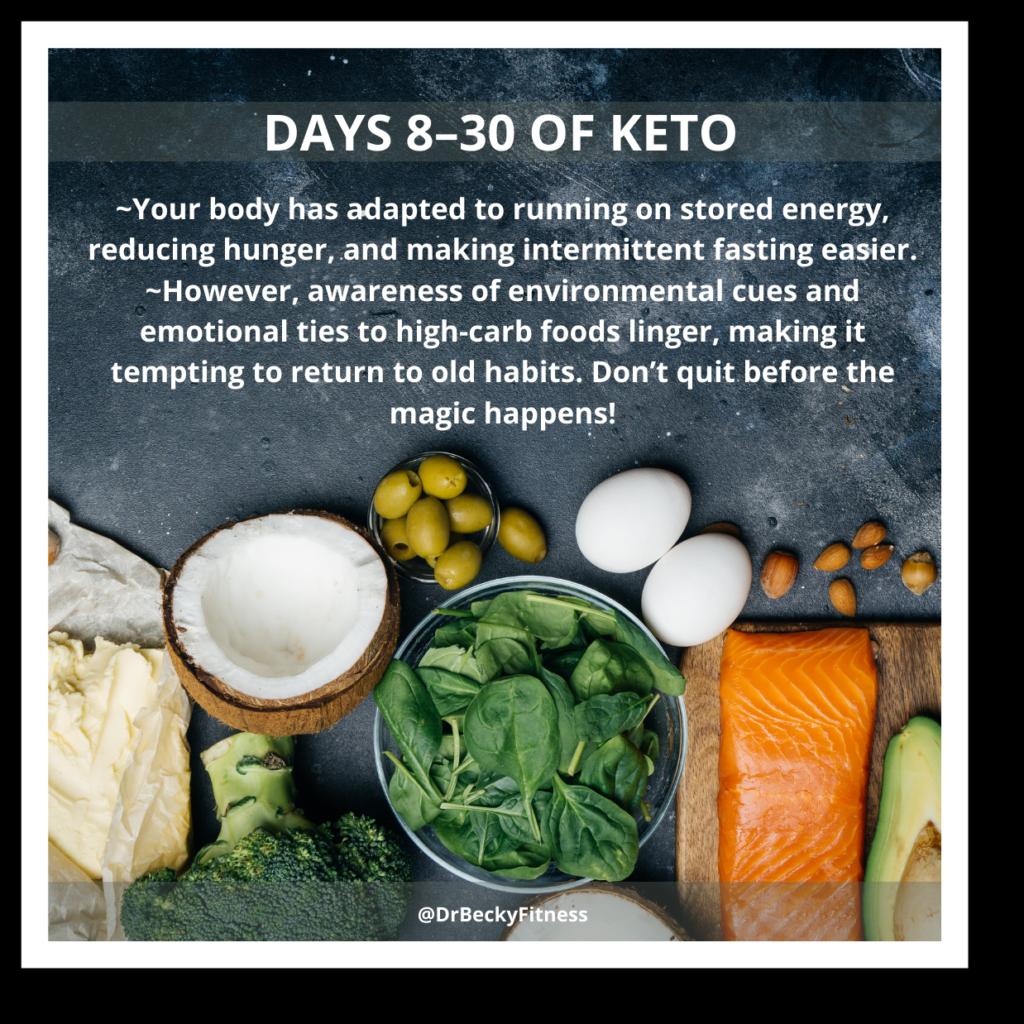 Day 8-30 of keto