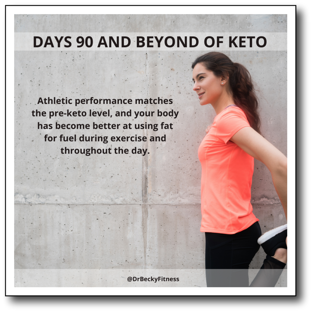 DAYS 90 AND BEYOND OF EATING KETO