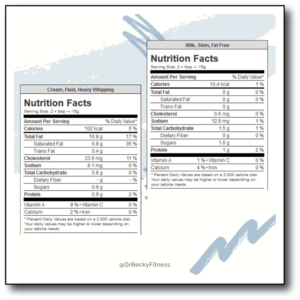 milk and cream nutrition facts
