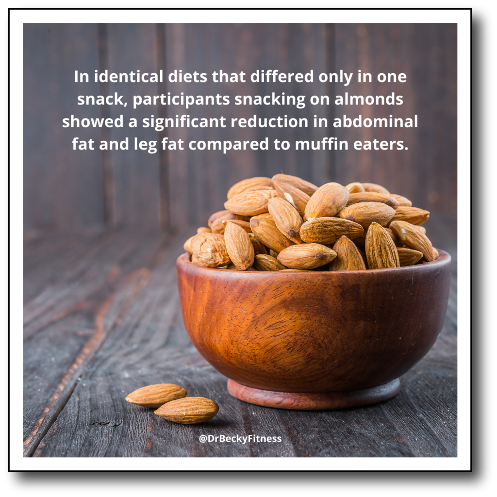 almonds showed a significant reduction in abdominal fat and leg fat compared to muffin eaters.