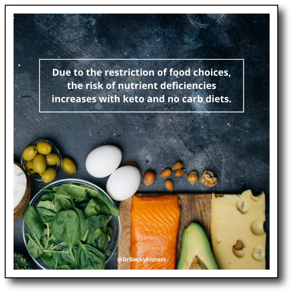 due to the restriction of food choices, the risk of nutrient deficiencies increases with keto and no carb diets.