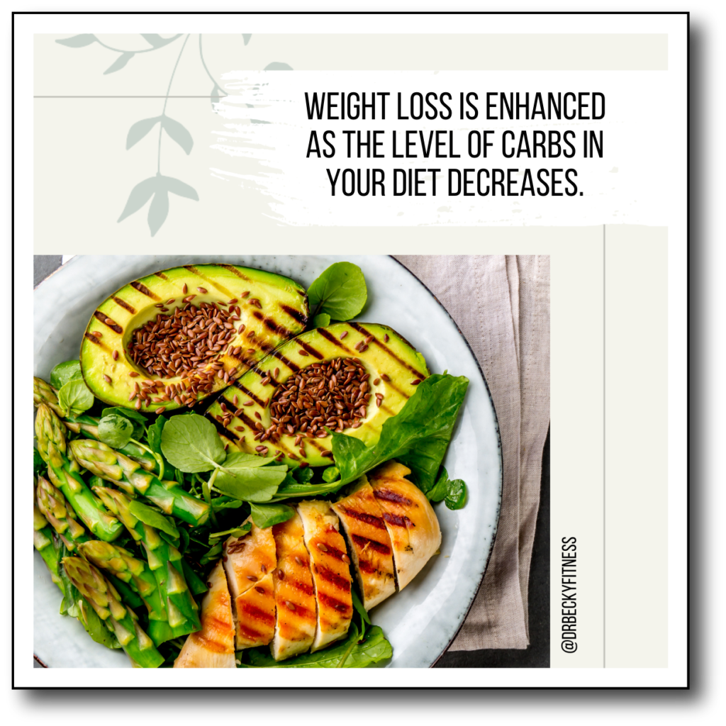 weight loss is enhanced as the level of carbs in your diet decreases