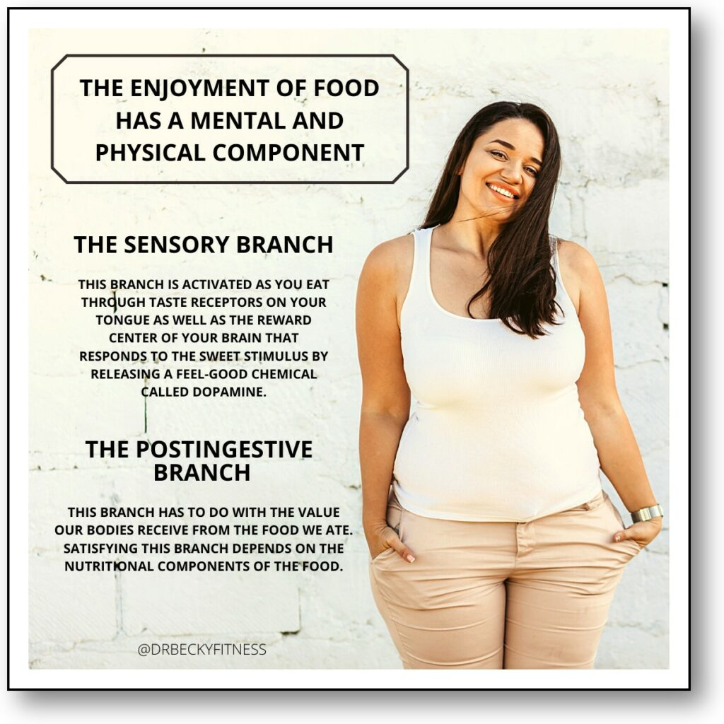 The enjoyment of food has a mental (sensory) and physical (postingestive) component.