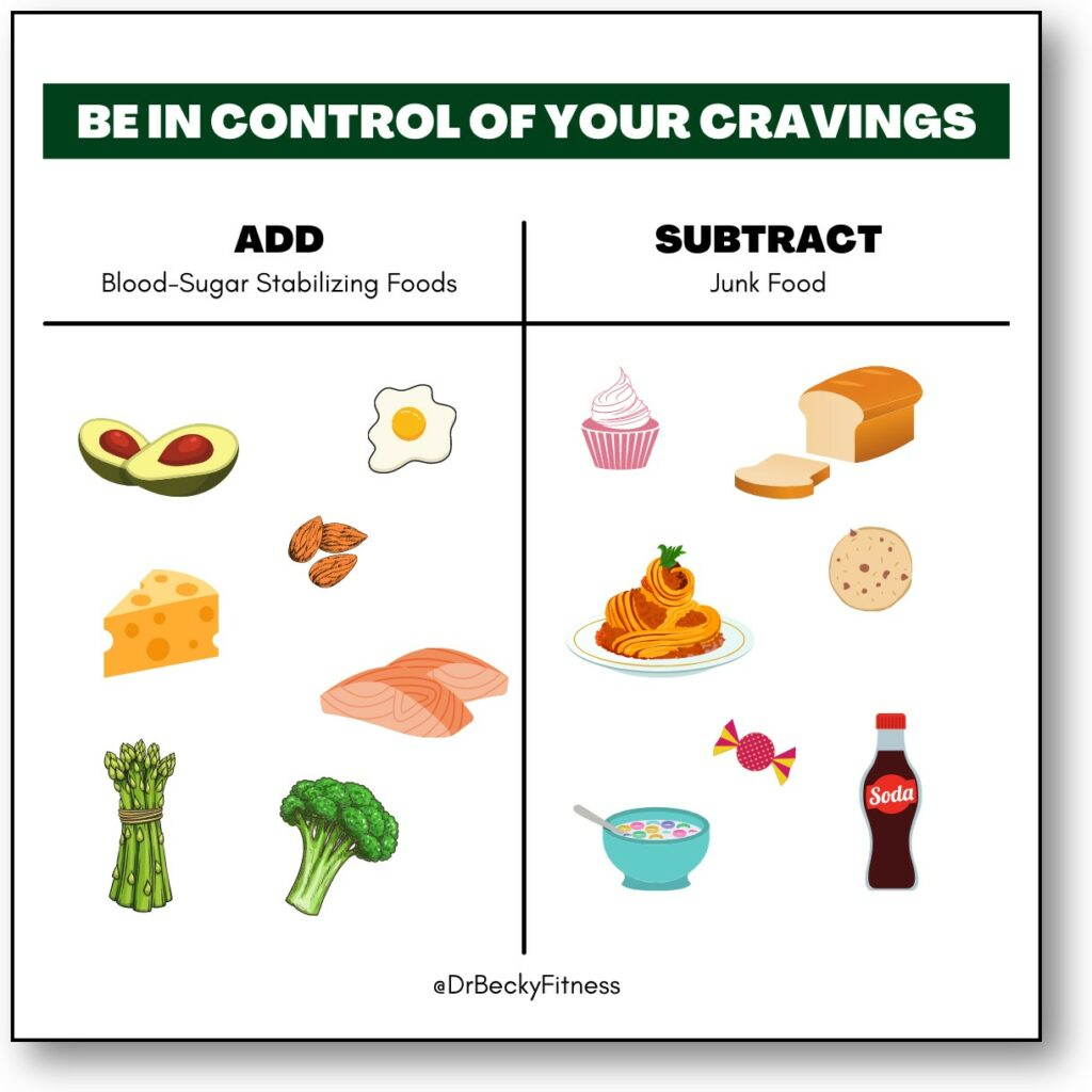 be in control of your cravings to lessen willpower